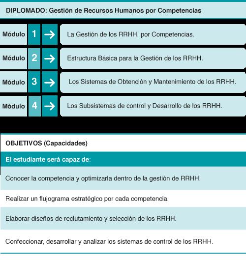 diplomados/gestion_de_rrhh_por-competencias.png