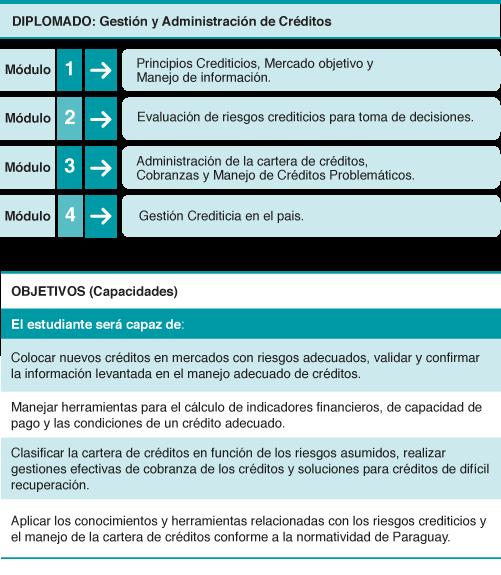 diplomados/gestion_y_administracion_de_creditos.png