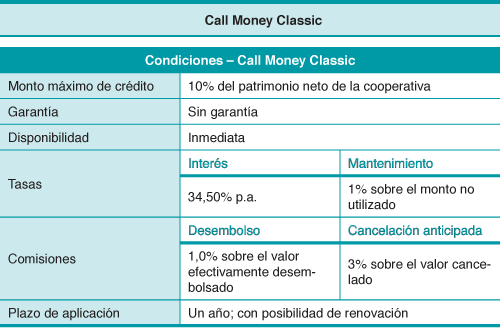 productos/call_money_classic.png
