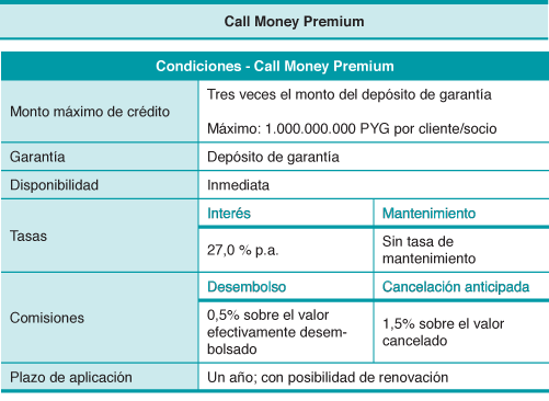 productos/call_money_premium.png