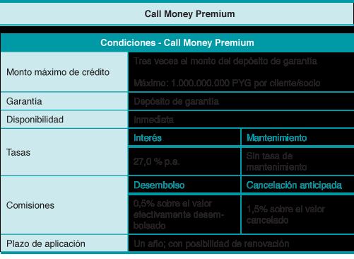 productos/call_money_premium.png