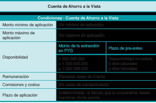 productos/cuenta_ahorro_vista.png