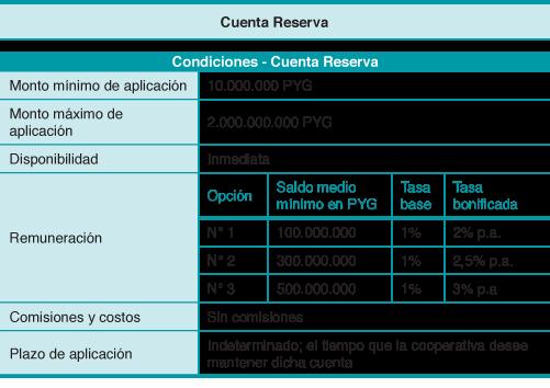 productos/cuenta_reserva.png